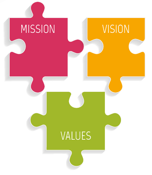 mission-value